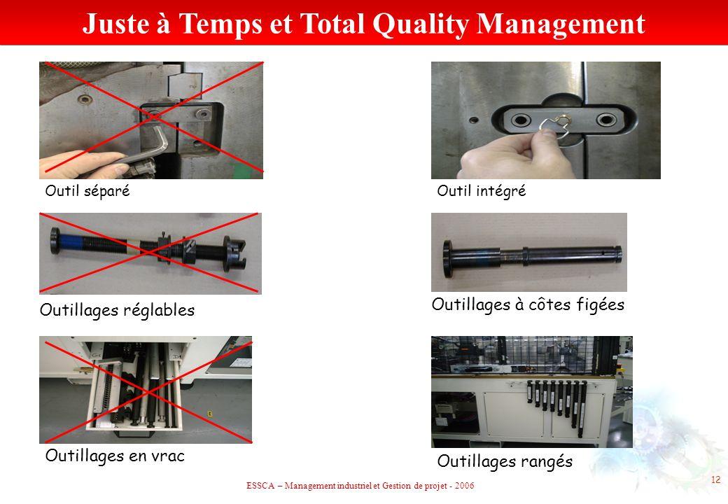 Outil séparéOutil intégré Outillages réglables Outillages à côtes figées Outillages en vrac Outillages rangés 12 Juste à Temps et Total Quality Manage