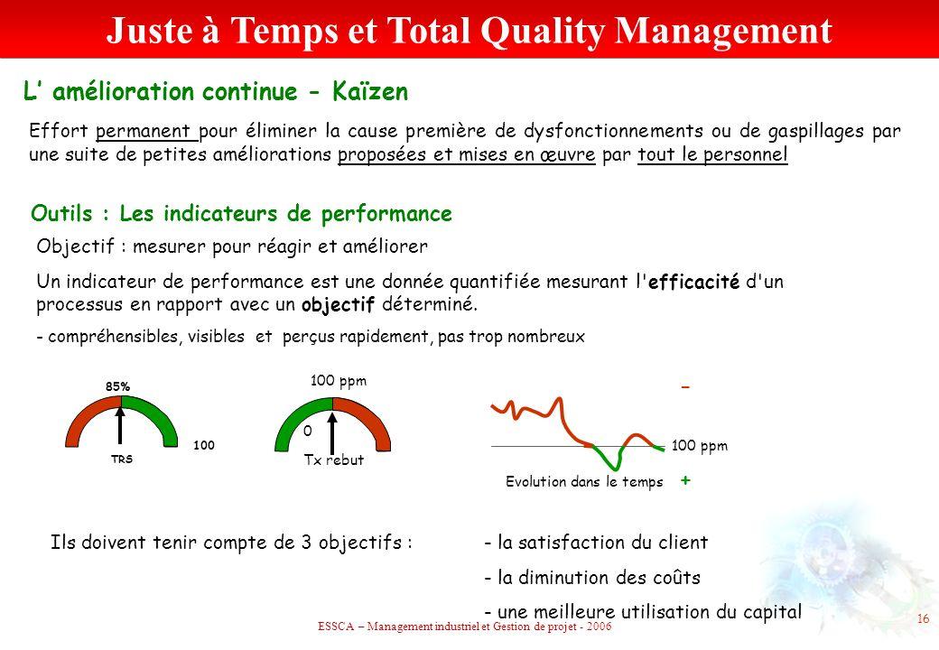 Outils : Les indicateurs de performance Objectif : mesurer pour réagir et améliorer Un indicateur de performance est une donnée quantifiée mesurant l'