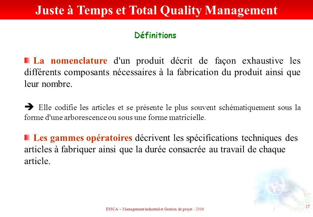 Définitions 17 Juste à Temps et Total Quality Management ESSCA – Management industriel et Gestion de projet - 2006 La nomenclature d'un produit décrit