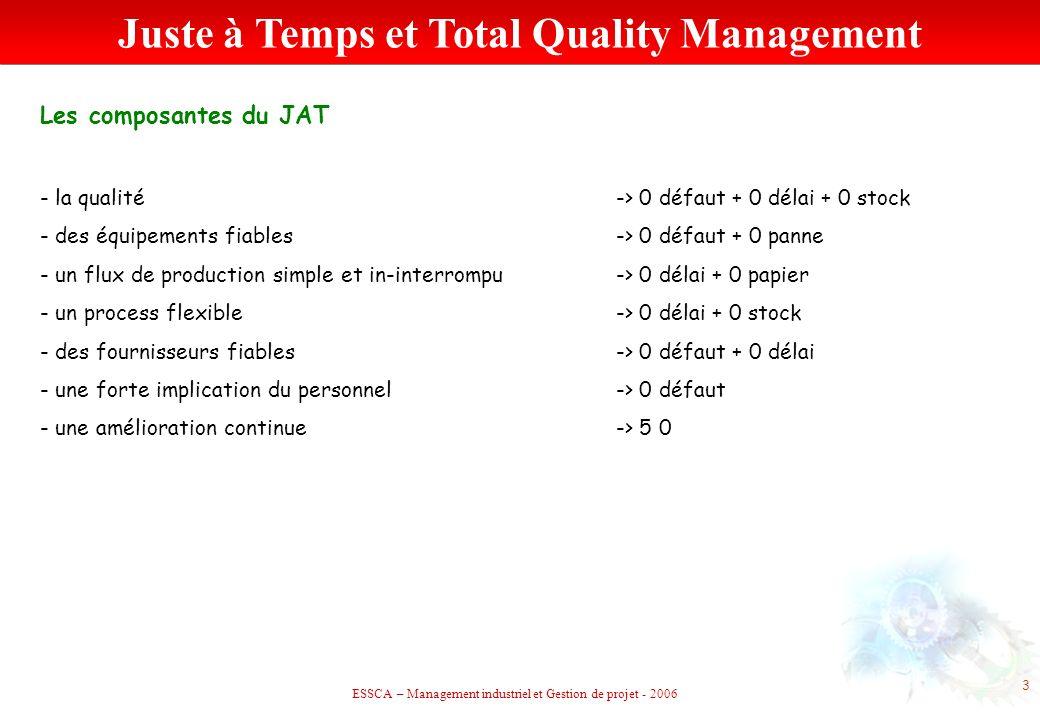 Les composantes du JAT - la qualité -> 0 défaut + 0 délai + 0 stock - des équipements fiables -> 0 défaut + 0 panne - un flux de production simple et
