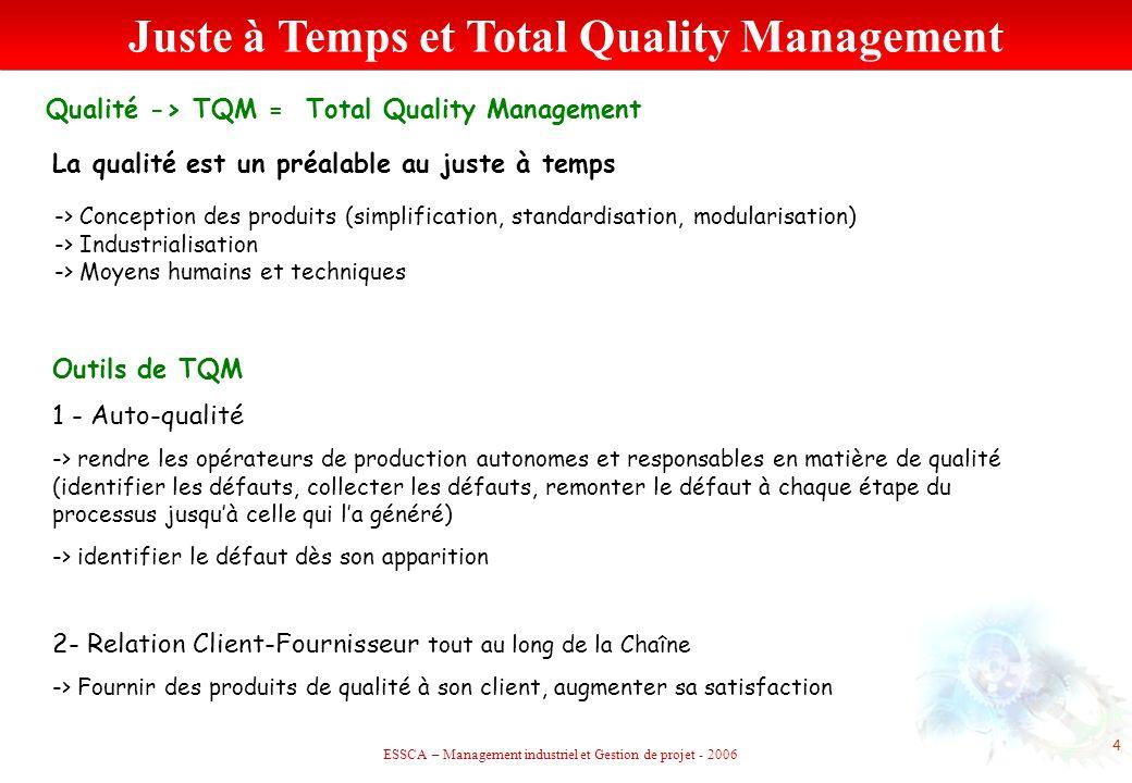 Qualité -> TQM = Total Quality Management La qualité est un préalable au juste à temps -> Conception des produits (simplification, standardisation, mo