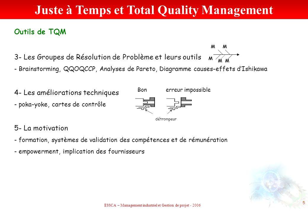 Outils de TQM 3- Les Groupes de Résolution de Problème et leurs outils - Brainstorming, QQOQCCP, Analyses de Pareto, Diagramme causes-effets dIshikawa