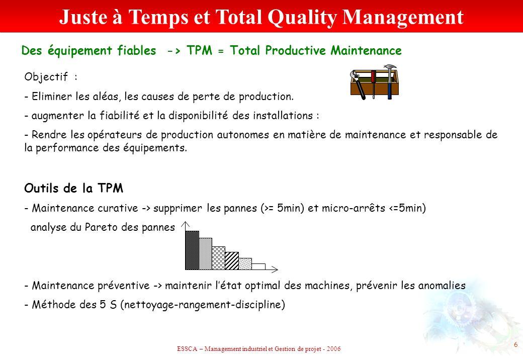 Des équipement fiables -> TPM = Total Productive Maintenance Objectif : - Eliminer les aléas, les causes de perte de production. - augmenter la fiabil