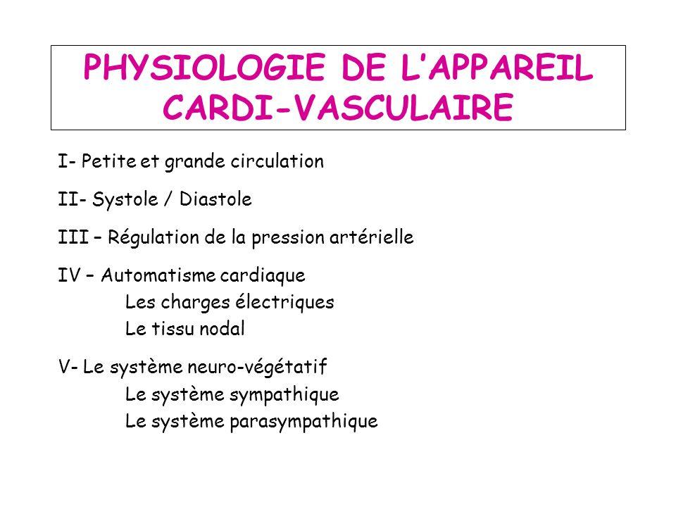 PHYSIOLOGIE DE LAPPAREIL CARDI-VASCULAIRE I- Petite et grande circulation II- Systole / Diastole III – Régulation de la pression artérielle IV – Autom