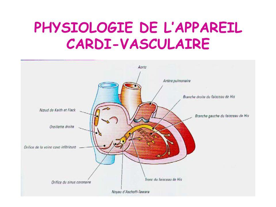 PHYSIOLOGIE DE LAPPAREIL CARDI-VASCULAIRE