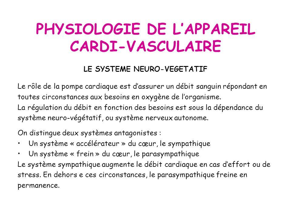 PHYSIOLOGIE DE LAPPAREIL CARDI-VASCULAIRE LE SYSTEME NEURO-VEGETATIF Le rôle de la pompe cardiaque est dassurer un débit sanguin répondant en toutes circonstances aux besoins en oxygène de lorganisme.