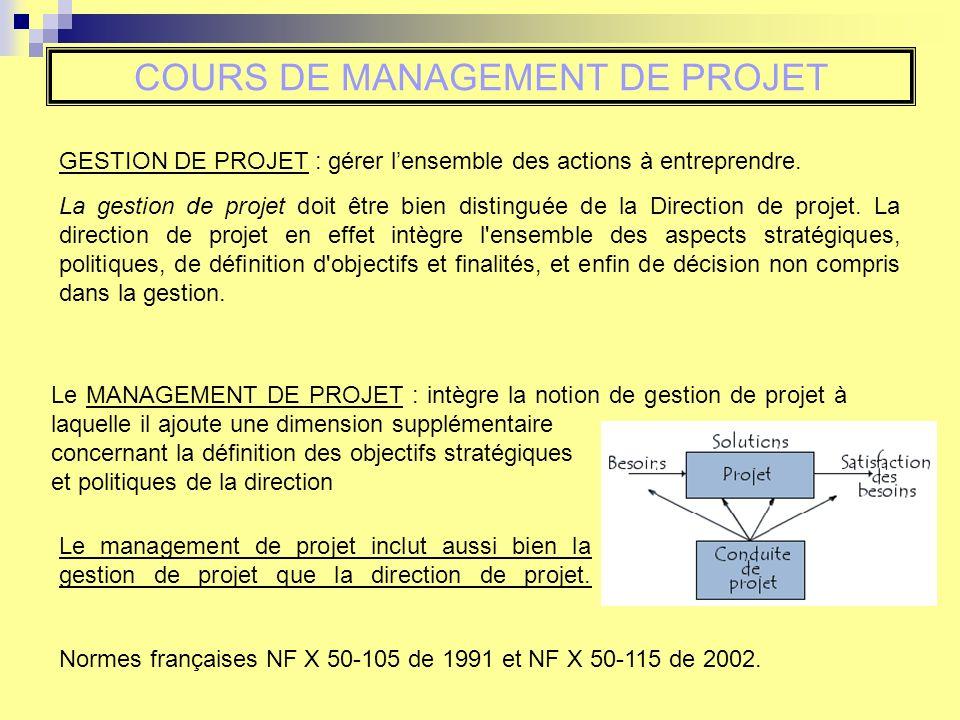 COURS DE MANAGEMENT DE PROJET GESTION DE PROJET : gérer lensemble des actions à entreprendre.