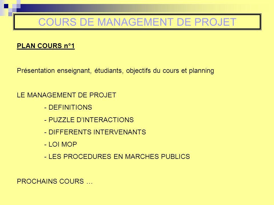 COURS DE MANAGEMENT DE PROJET PLAN COURS n°1 Présentation enseignant, étudiants, objectifs du cours et planning LE MANAGEMENT DE PROJET - DEFINITIONS - PUZZLE DINTERACTIONS - DIFFERENTS INTERVENANTS - LOI MOP - LES PROCEDURES EN MARCHES PUBLICS PROCHAINS COURS …