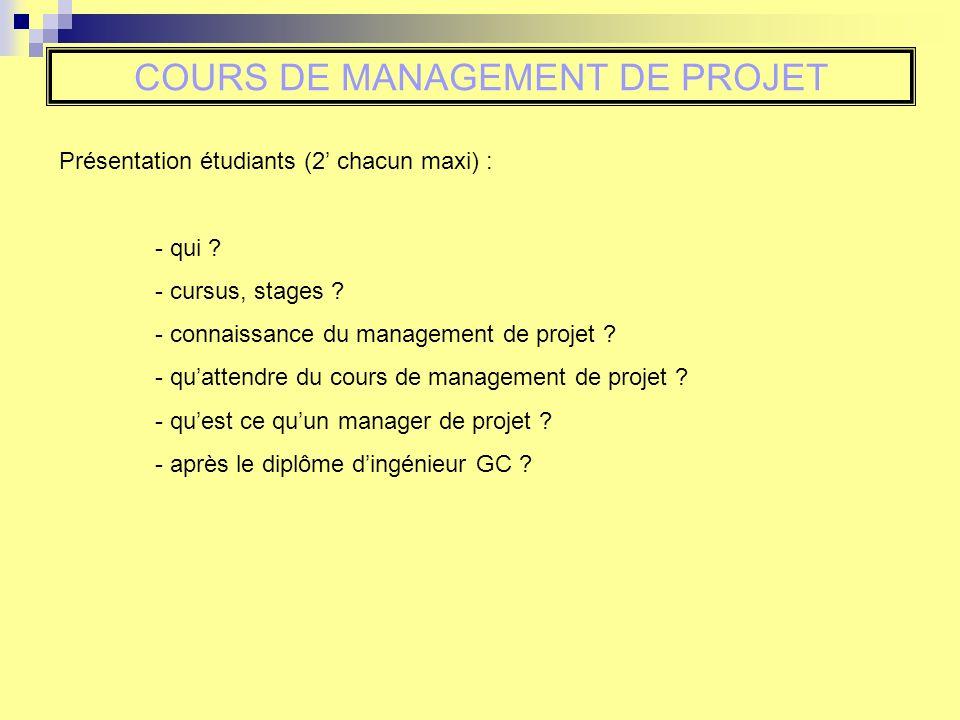 COURS DE MANAGEMENT DE PROJET Présentation étudiants (2 chacun maxi) : - qui .