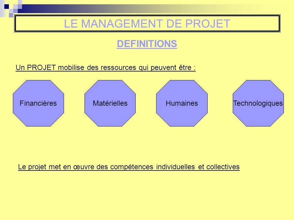 LE MANAGEMENT DE PROJET DEFINITIONS Un PROJET mobilise des ressources qui peuvent être : FinancièresMatériellesHumainesTechnologiques Le projet met en œuvre des compétences individuelles et collectives