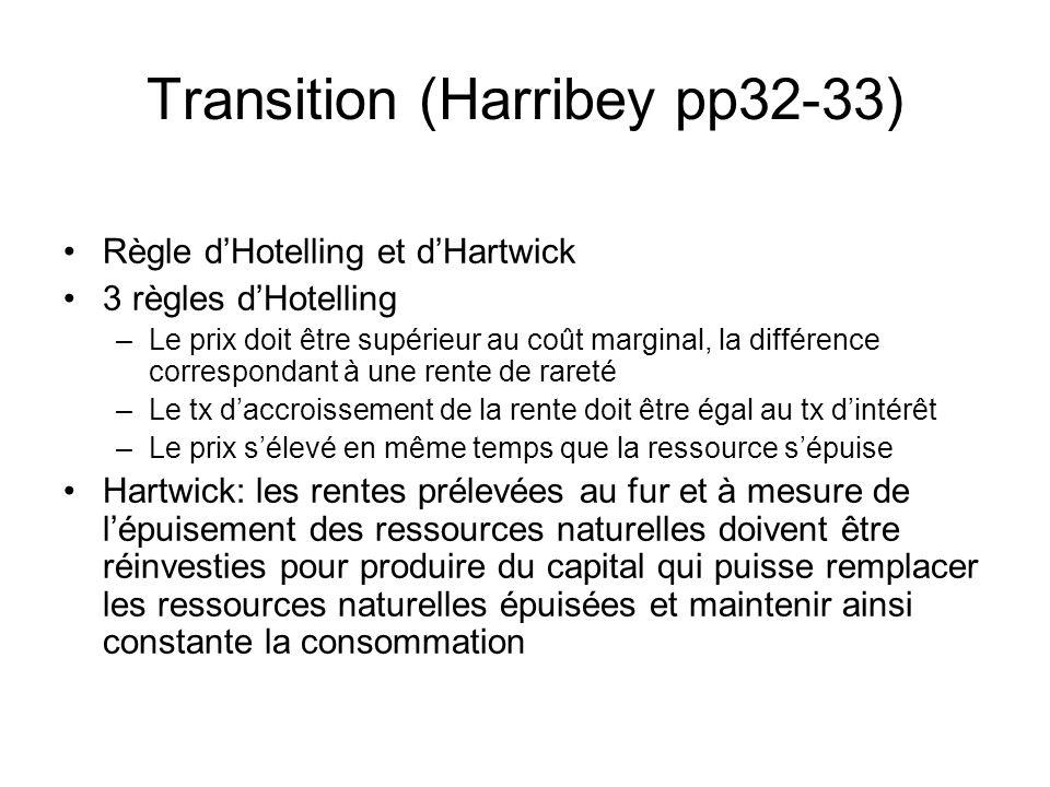 Transition (Harribey pp32-33) Règle dHotelling et dHartwick 3 règles dHotelling –Le prix doit être supérieur au coût marginal, la différence correspon
