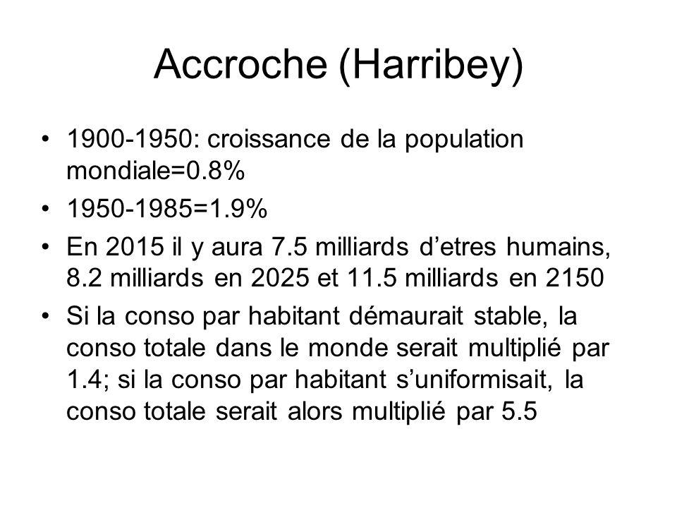 Accroche (Harribey) 1900-1950: croissance de la population mondiale=0.8% 1950-1985=1.9% En 2015 il y aura 7.5 milliards detres humains, 8.2 milliards