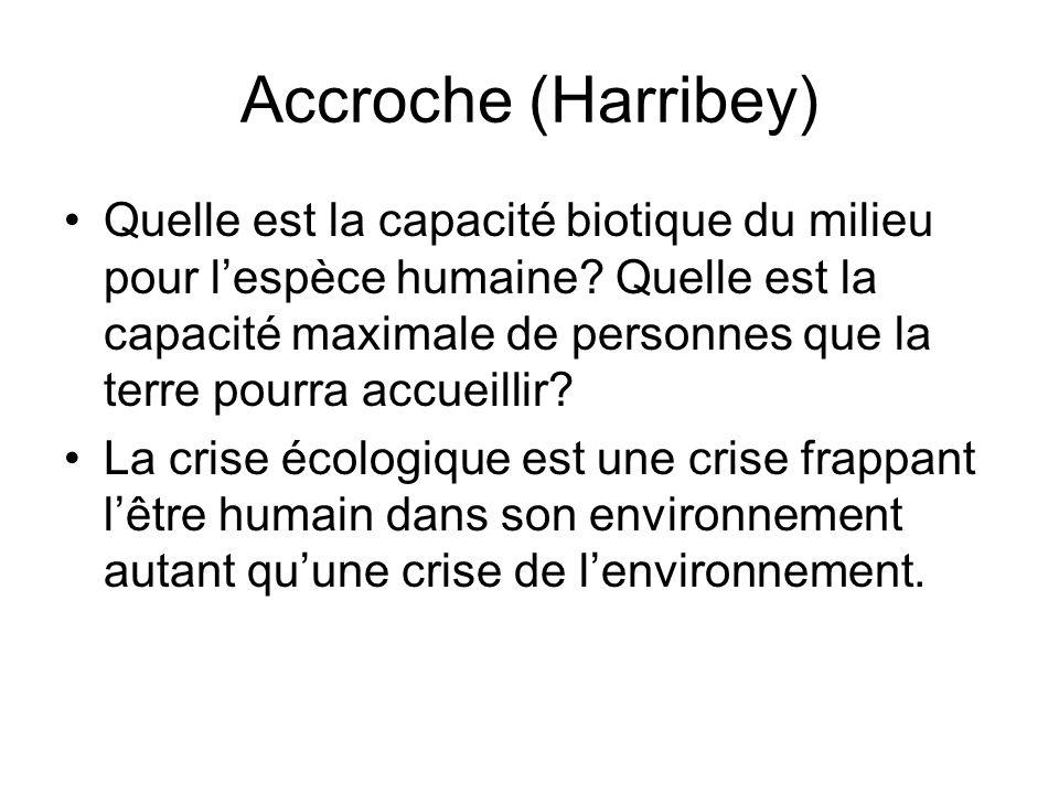 Accroche (Harribey) Quelle est la capacité biotique du milieu pour lespèce humaine? Quelle est la capacité maximale de personnes que la terre pourra a