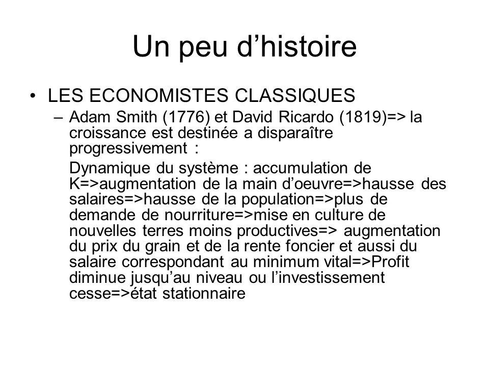 Un peu dhistoire LES ECONOMISTES CLASSIQUES –Adam Smith (1776) et David Ricardo (1819)=> la croissance est destinée a disparaître progressivement : Dy