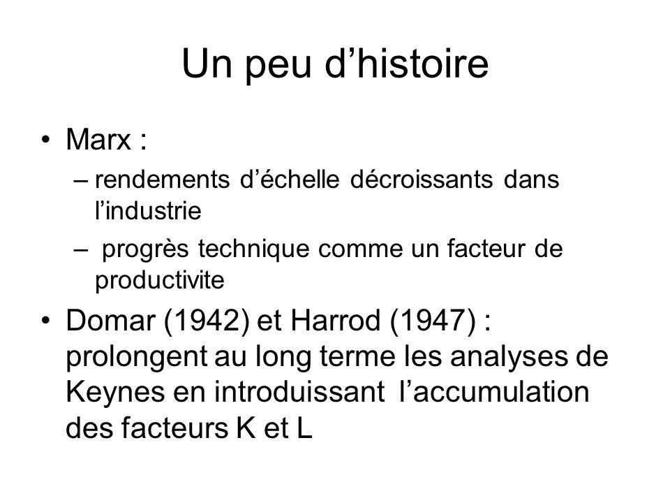 Un peu dhistoire Marx : –rendements déchelle décroissants dans lindustrie – progrès technique comme un facteur de productivite Domar (1942) et Harrod