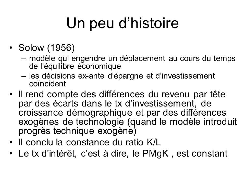 Un peu dhistoire Solow (1956) –modèle qui engendre un déplacement au cours du temps de léquilibre économique –les décisions ex-ante dépargne et dinves