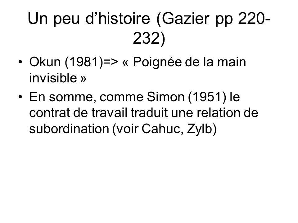 Okun (1981)=> « Poignée de la main invisible » En somme, comme Simon (1951) le contrat de travail traduit une relation de subordination (voir Cahuc, Z