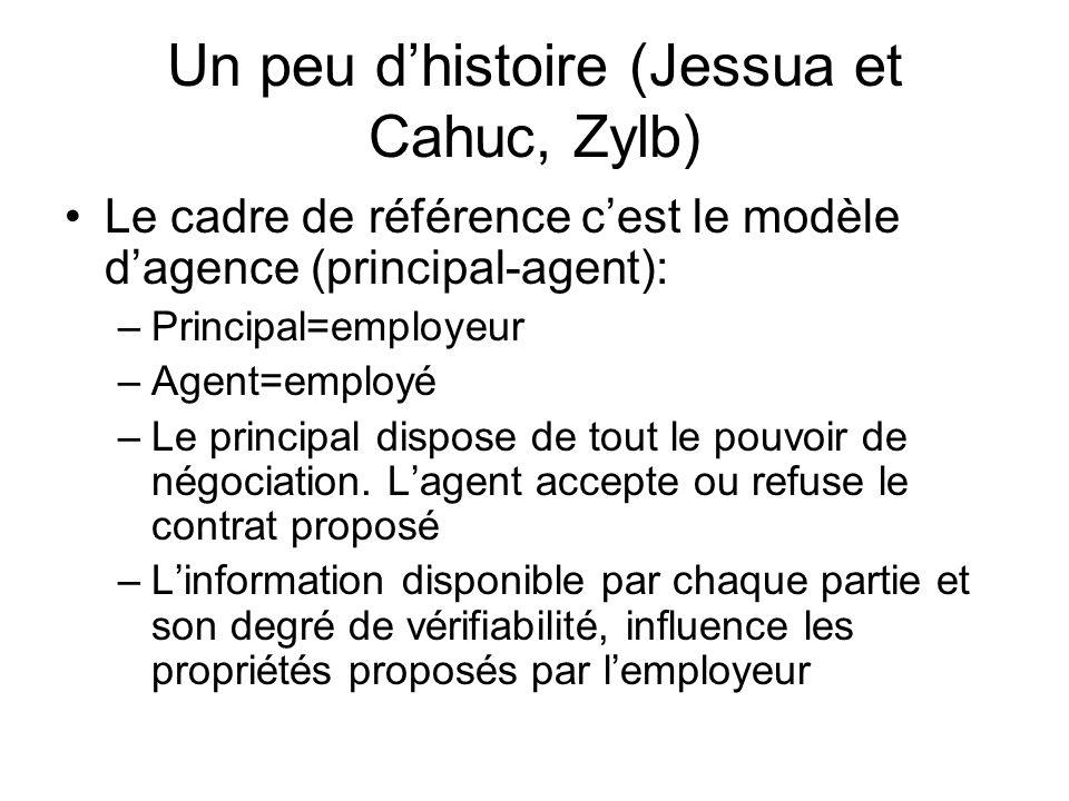 Le cadre de référence cest le modèle dagence (principal-agent): –Principal=employeur –Agent=employé –Le principal dispose de tout le pouvoir de négoci