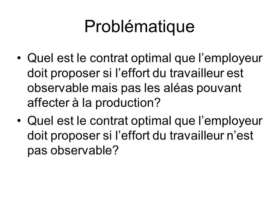 Quel est le contrat optimal que lemployeur doit proposer si leffort du travailleur est observable mais pas les aléas pouvant affecter à la production?
