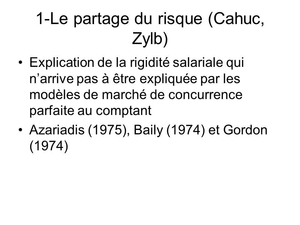 Explication de la rigidité salariale qui narrive pas à être expliquée par les modèles de marché de concurrence parfaite au comptant Azariadis (1975),