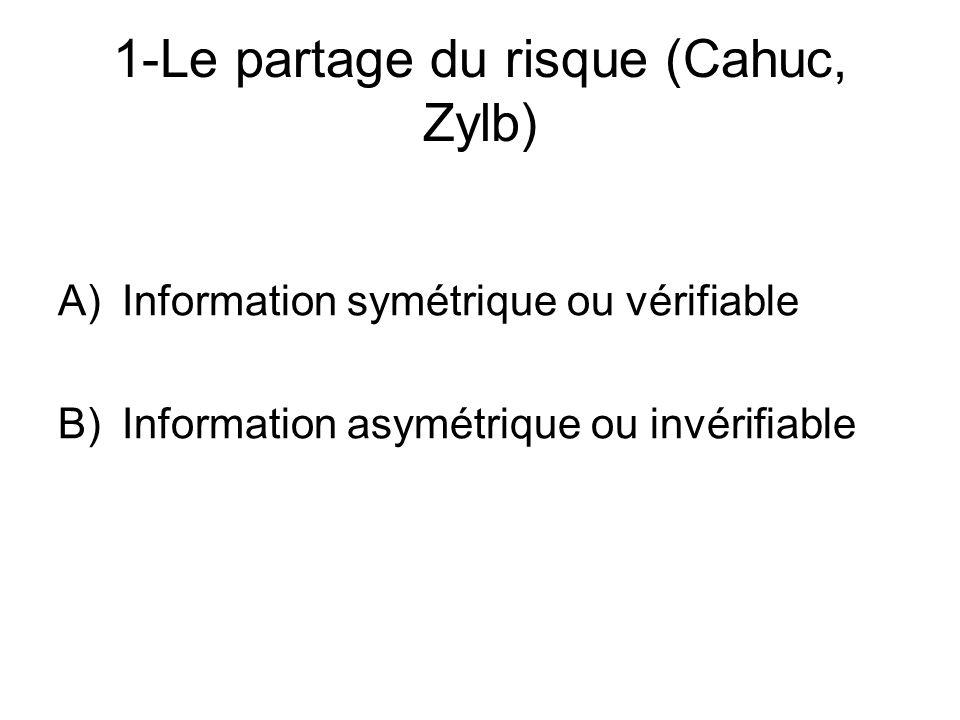 A)Information symétrique ou vérifiable B)Information asymétrique ou invérifiable 1-Le partage du risque (Cahuc, Zylb)