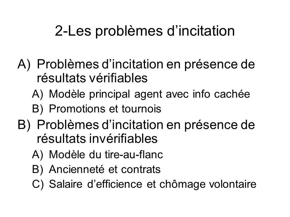A)Problèmes dincitation en présence de résultats vérifiables A)Modèle principal agent avec info cachée B)Promotions et tournois B)Problèmes dincitatio