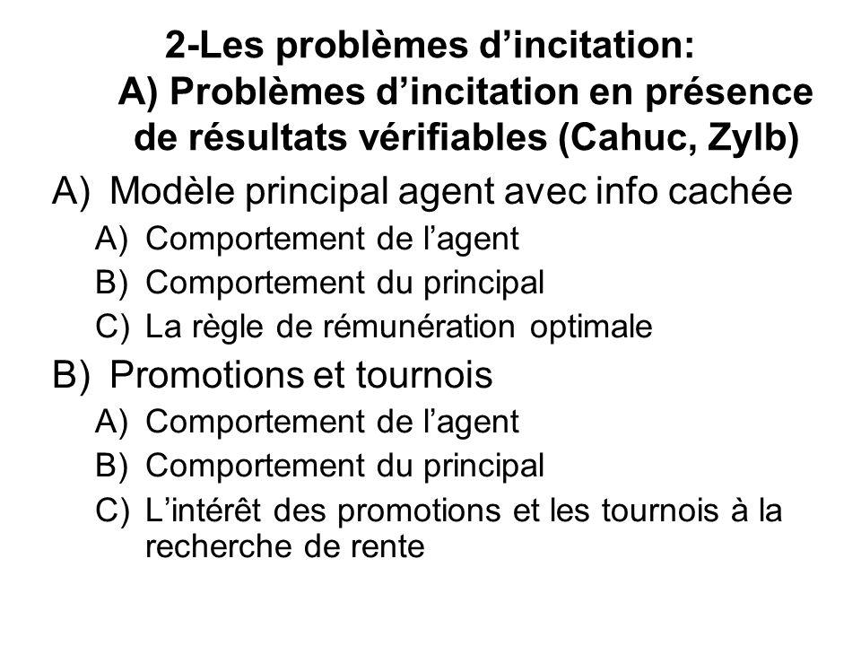 A)Modèle principal agent avec info cachée A)Comportement de lagent B)Comportement du principal C)La règle de rémunération optimale B)Promotions et tou