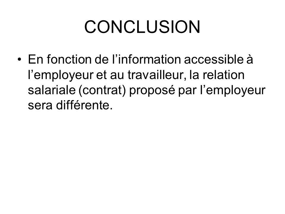 CONCLUSION En fonction de linformation accessible à lemployeur et au travailleur, la relation salariale (contrat) proposé par lemployeur sera différen