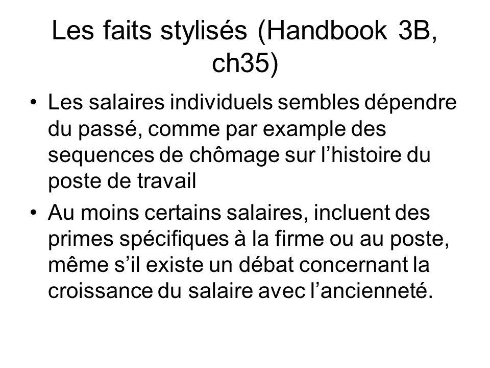 Les faits stylisés (Handbook 3B, ch35) Les salaires individuels sembles dépendre du passé, comme par example des sequences de chômage sur lhistoire du