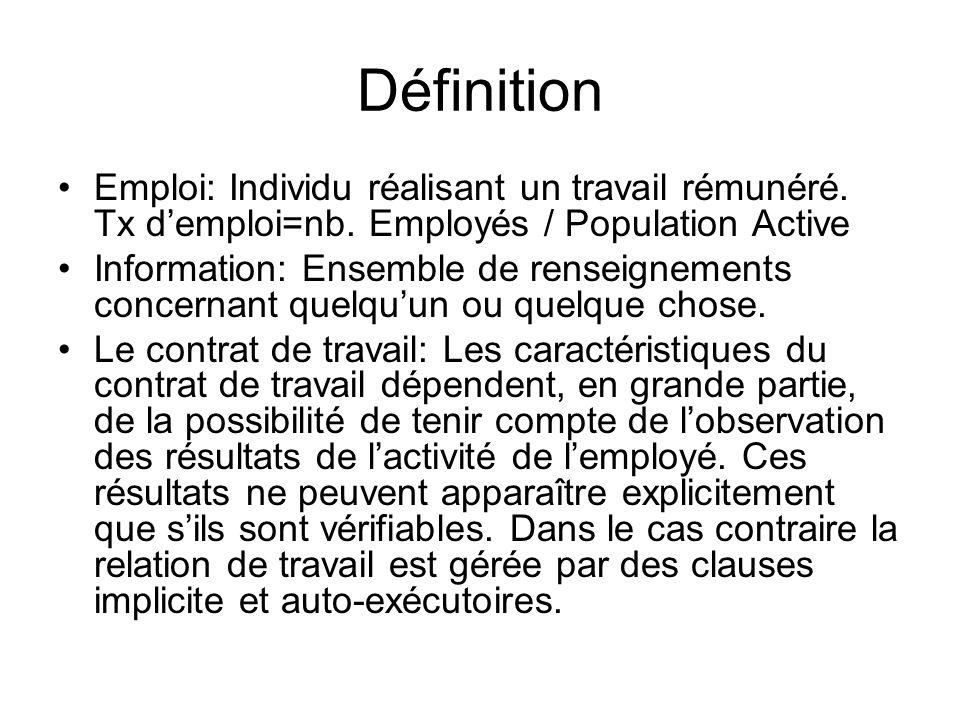Emploi: Individu réalisant un travail rémunéré. Tx demploi=nb. Employés / Population Active Information: Ensemble de renseignements concernant quelquu