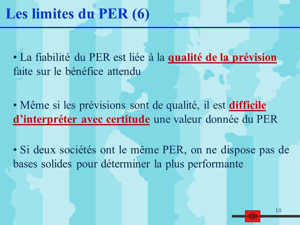 10 La fiabilité du PER est liée à la qualité de la prévision faite sur le bénéfice attendu Même si les prévisions sont de qualité, il est difficile dinterpréter avec certitude une valeur donnée du PER Si deux sociétés ont le même PER, on ne dispose pas de bases solides pour déterminer la plus performante Les limites du PER (6)