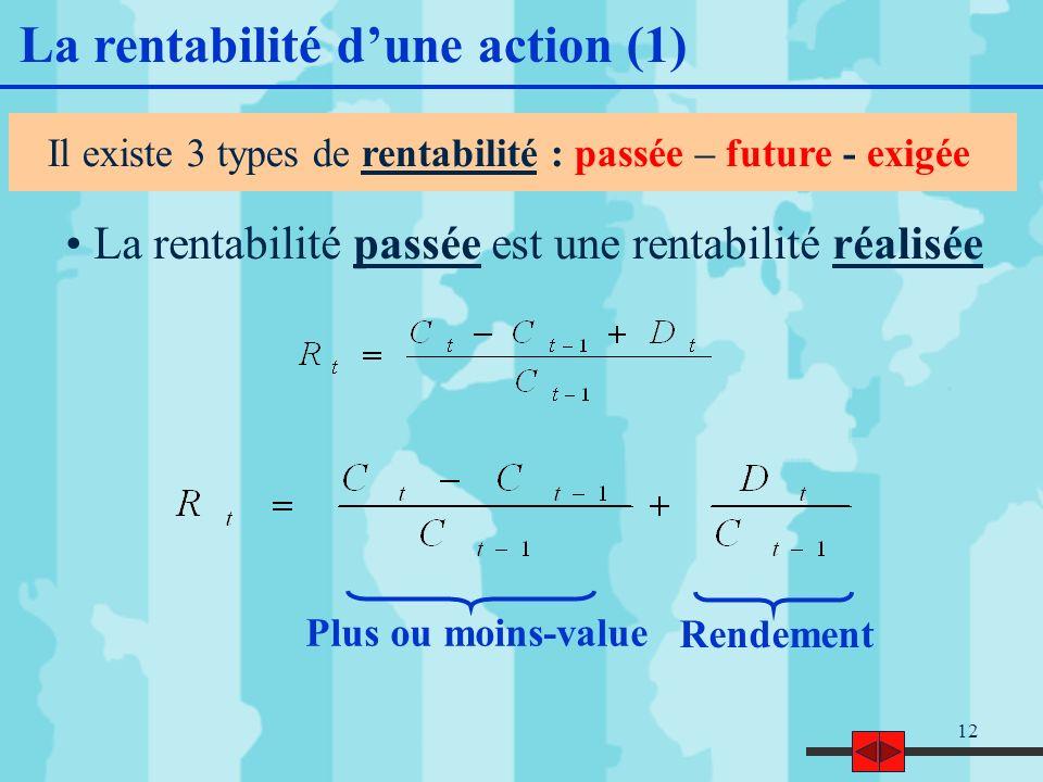 12 Il existe 3 types de rentabilité : passée – future - exigée La rentabilité dune action (1) Plus ou moins-value Rendement La rentabilité passée est une rentabilité réalisée