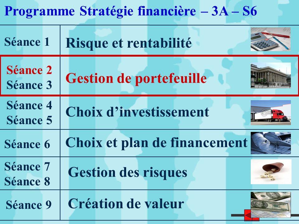 2 Programme Stratégie financière – 3A – S6 Risque et rentabilité Gestion de portefeuille Choix dinvestissement Choix et plan de financement Gestion des risques Création de valeur Séance 6 Séance 7 Séance 8 Séance 9 Séance 2 Séance 3 Séance 4 Séance 5 Séance 1