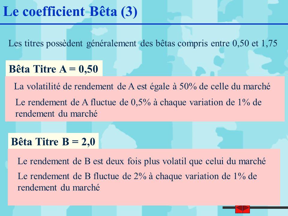 25 Le coefficient Bêta (3) Les titres possèdent généralement des bêtas compris entre 0,50 et 1,75 Bêta Titre A = 0,50 La volatilité de rendement de A est égale à 50% de celle du marché Le rendement de A fluctue de 0,5% à chaque variation de 1% de rendement du marché Bêta Titre B = 2,0 Le rendement de B est deux fois plus volatil que celui du marché Le rendement de B fluctue de 2% à chaque variation de 1% de rendement du marché