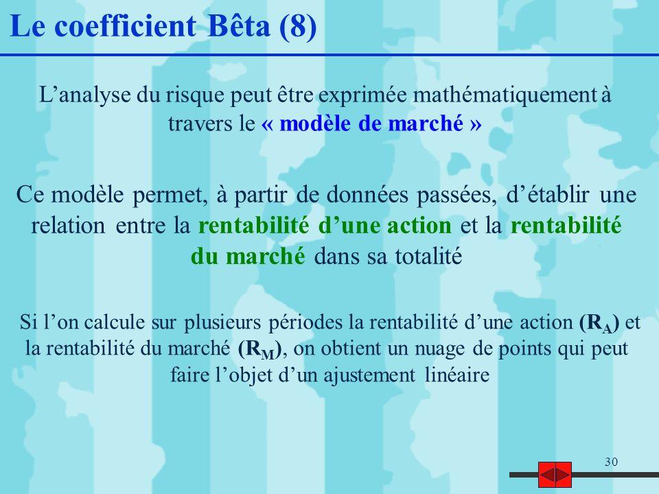 30 Le coefficient Bêta (8) Lanalyse du risque peut être exprimée mathématiquement à travers le « modèle de marché » Ce modèle permet, à partir de données passées, détablir une relation entre la rentabilité dune action et la rentabilité du marché dans sa totalité Si lon calcule sur plusieurs périodes la rentabilité dune action (R A ) et la rentabilité du marché (R M ), on obtient un nuage de points qui peut faire lobjet dun ajustement linéaire