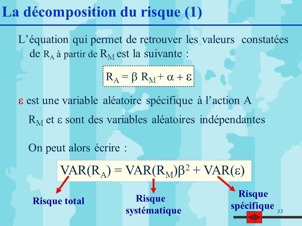 33 La décomposition du risque (1) Léquation qui permet de retrouver les valeurs constatées de R A à partir de R M est la suivante : est une variable aléatoire spécifique à laction A R M et sont des variables aléatoires indépendantes On peut alors écrire : VAR(R A ) = VAR(R M ) 2 + VAR( ) Risque total Risque systématique Risque spécifique R A = R M +