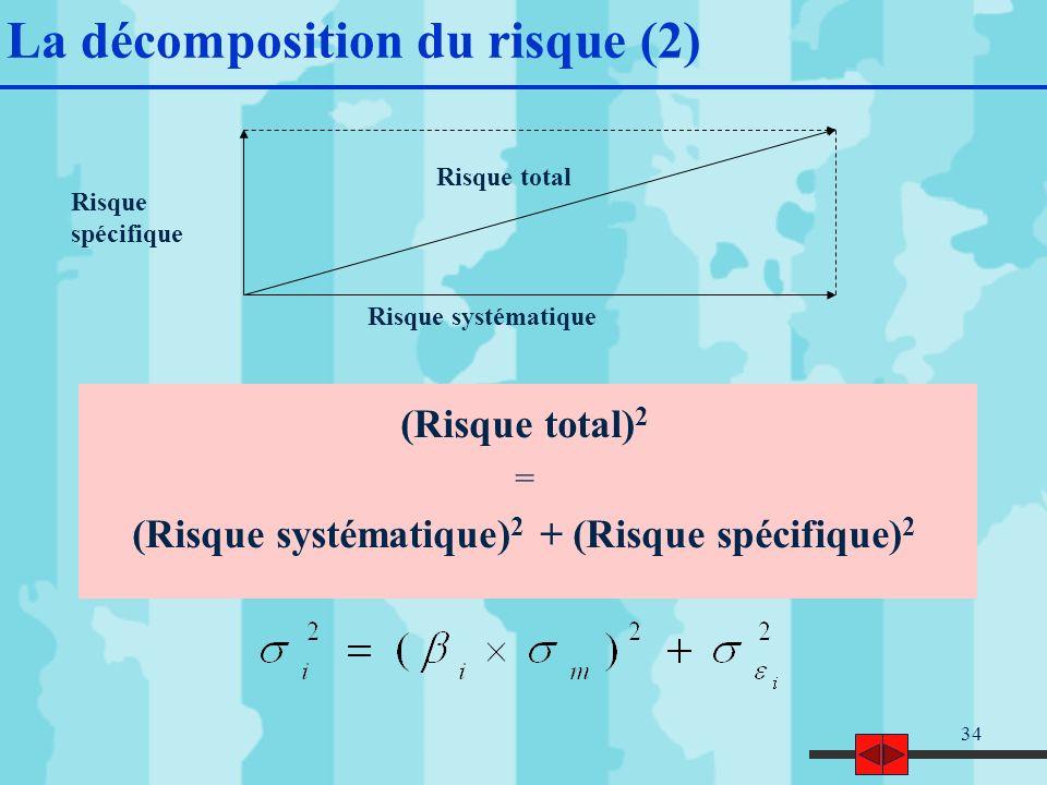 34 Risque total Risque systématique Risque spécifique (Risque total) 2 = (Risque systématique) 2 + (Risque spécifique) 2 La décomposition du risque (2)