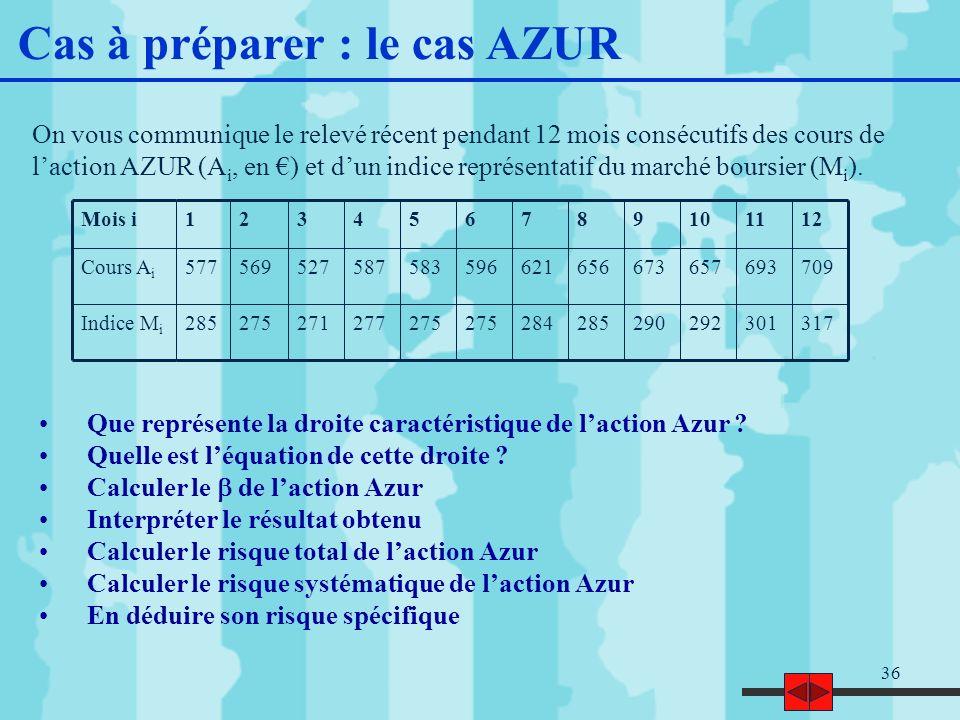 36 Cas à préparer : le cas AZUR On vous communique le relevé récent pendant 12 mois consécutifs des cours de laction AZUR (A i, en ) et dun indice représentatif du marché boursier (M i ).