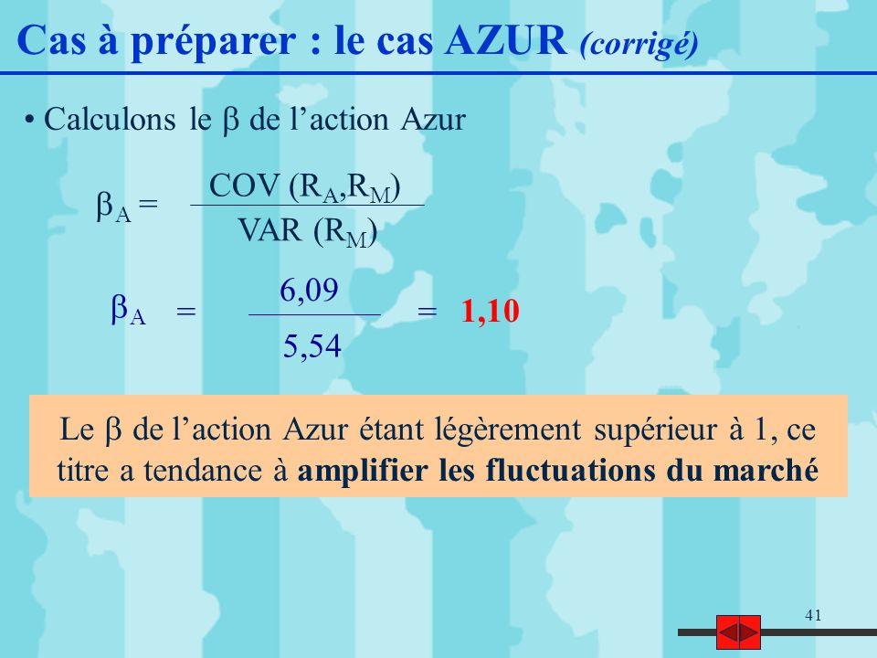 41 Calculons le de laction Azur = COV (R A,R M ) VAR (R M ) = 6,09 5,54 1,10 Le de laction Azur étant légèrement supérieur à 1, ce titre a tendance à amplifier les fluctuations du marché Cas à préparer : le cas AZUR (corrigé) =