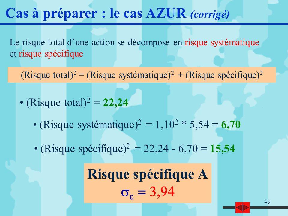 43 Le risque total dune action se décompose en risque systématique et risque spécifique Cas à préparer : le cas AZUR (corrigé) (Risque total) 2 = (Risque systématique) 2 + (Risque spécifique) 2 (Risque systématique) 2 = 1,10 2 * 5,54 = 6,70 (Risque total) 2 = 22,24 (Risque spécifique) 2 = 22,24 - 6,70 = 15,54 Risque spécifique A