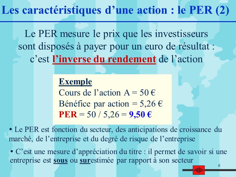 6 Les caractéristiques dune action : le PER (2) Le PER est fonction du secteur, des anticipations de croissance du marché, de lentreprise et du degré de risque de lentreprise Cest une mesure dappréciation du titre : il permet de savoir si une entreprise est sous ou surestimée par rapport à son secteur Le PER mesure le prix que les investisseurs sont disposés à payer pour un euro de résultat : cest linverse du rendement de laction Exemple Cours de laction A = 50 Bénéfice par action = 5,26 PER = 50 / 5,26 = 9,50