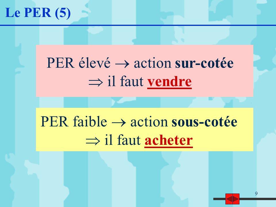 9 PER élevé action sur-cotée il faut vendre PER faible action sous-cotée il faut acheter Le PER (5)
