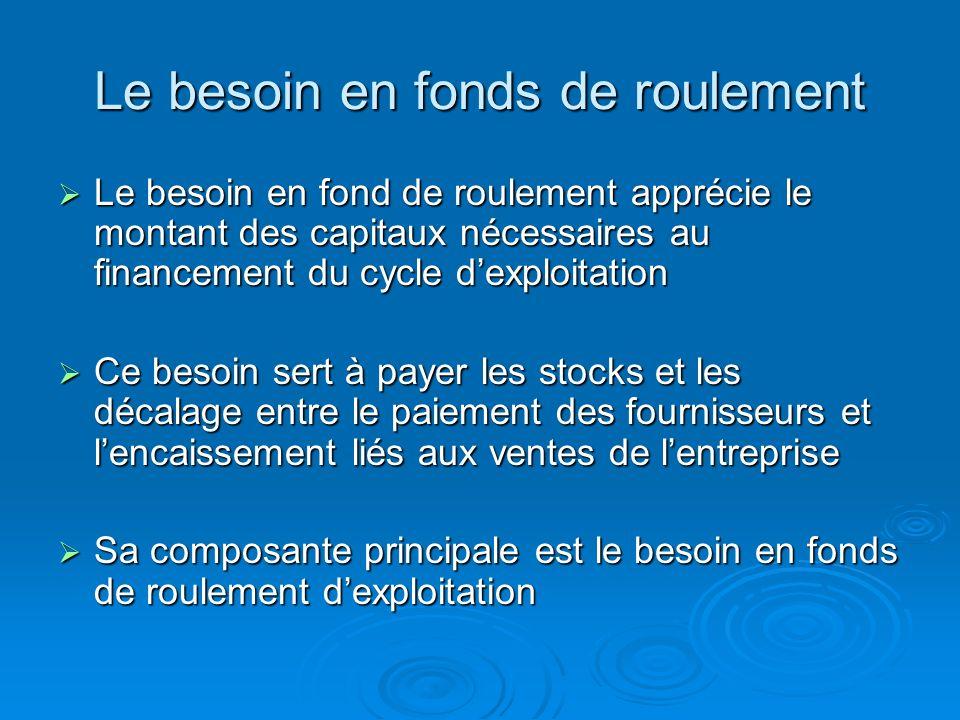 Le fonds de roulement constitue une garantie de liquidité de lentreprise. Plus il est important, plus grande est cette garantie Le fonds de roulement