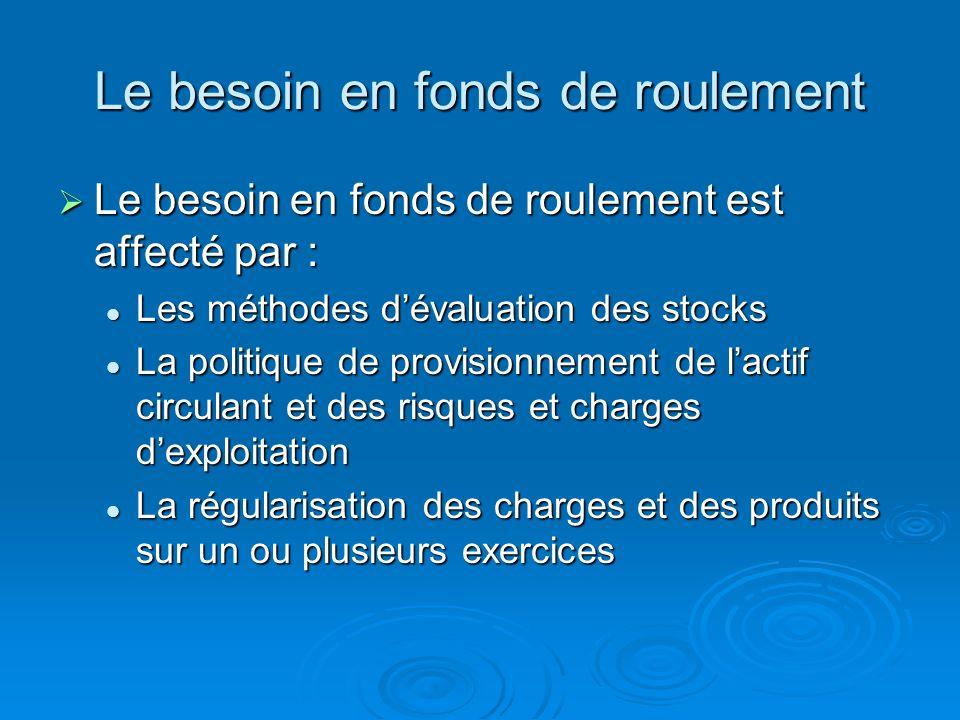 Le besoin en fonds de roulement Le besoin en fond de roulement apprécie le montant des capitaux nécessaires au financement du cycle dexploitation Le b
