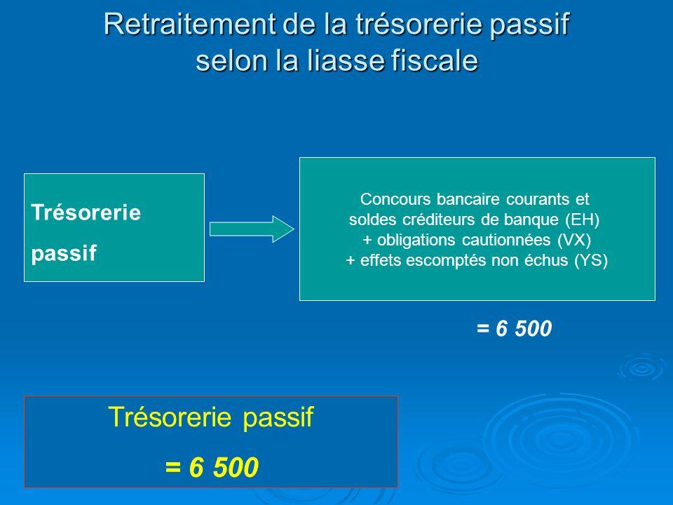 Calcul de la trésorerie actif selon la liasse fiscale Trésorerie actif Valeurs mobilières de placement (CD) + disponibilité (CF) = 1 300 Trésorerie ac