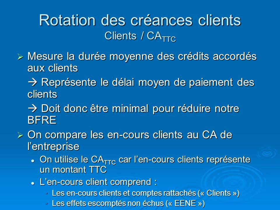 Rotation des créances clients Clients / CA TTC Formule : Formule : [(Clients + EENE) / CA TTC ] * 360 EENE : Effets Escomptés non échus ENTREPRISEFOUR