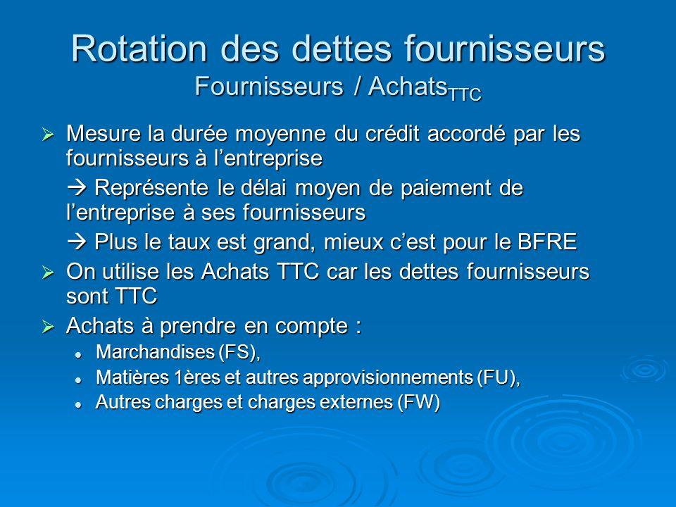 Rotation des dettes fournisseurs Fournisseurs / Achats TTC Formule : Formule : (Fournisseurs / Achats TTC ) * 360 ENTREPRISEFOURNISSEURCLIENT Paiement