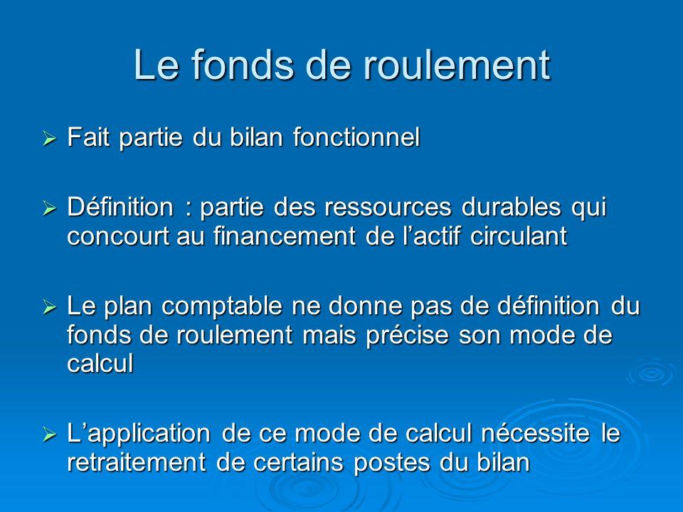 Le bilan fonctionnel Cest le bilan préconisé par le plan comptable Cest le bilan préconisé par le plan comptable Les postes y sont classés par fonctio