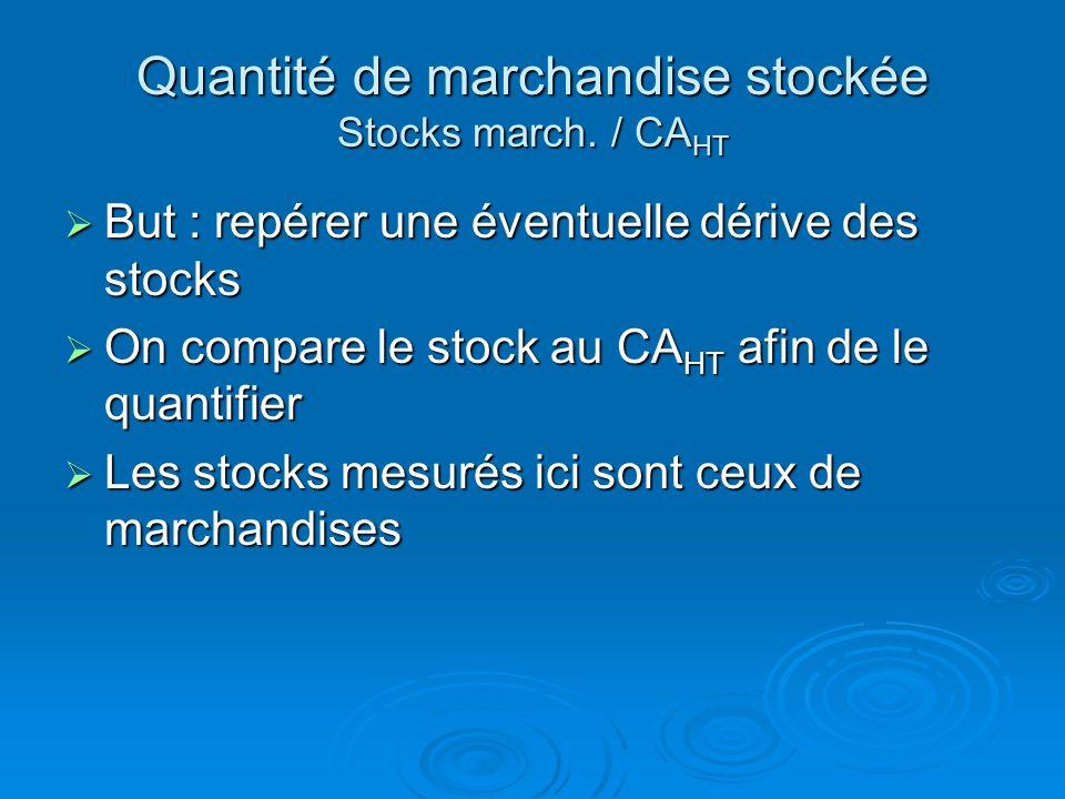 Quantité de marchandise stockée Stocks march. / CA HT Formule : Formule : (Stocks march. / CA HT ) * 360 ENTREPRISEFOURNISSEURCLIENT Niveau des stocks