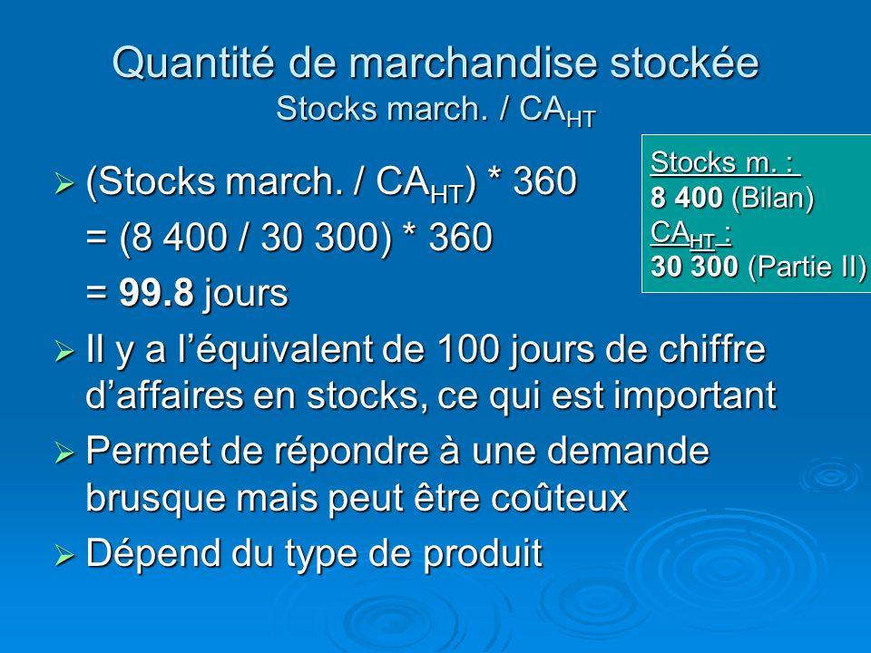 Quantité de marchandise stockée Stocks march. / CA HT But : repérer une éventuelle dérive des stocks But : repérer une éventuelle dérive des stocks On